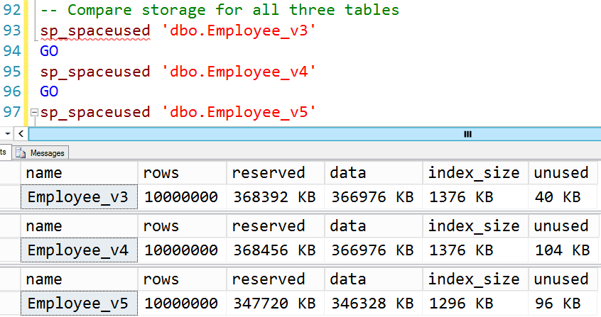 space occupied by the three tables VARCHAR datatype and CHAR datatype
